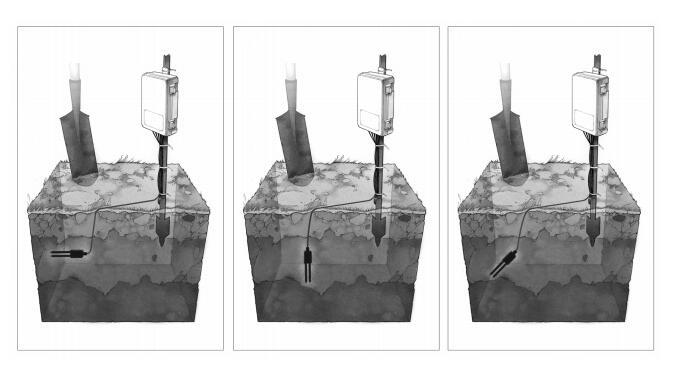 MAS-1土壤水分传感器 概述 MAS-1是Decagon首款基于70 MHz 技术的电流传感器。这款传感器提供标准的4-20mA电流输出,可接入到PLCs(可编程的逻辑控制器)或灌溉控制器。由于采用的是4-20毫安的接口,其电缆线的长度可延伸到76.2 m以上。 MAS-1传感器可以精确地测量土壤水分,大大减小了不同土壤类型、不同土壤电导率特性对传感器读数的影响。MAS-1可以对不同土壤深度和地点进行测量,经济实用。  工作原理 MAS-1土壤水分传感器通过测量土壤的介电常数从而获得它的体积含水量。因为