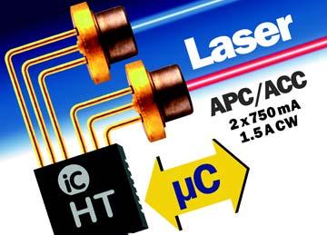 电路 ic-haus  产品品牌   ic-haus 产品型号   ic-haus 激光二极管和