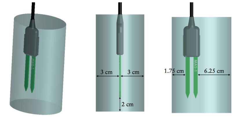 工作原理 MAS-1土壤水分传感器通过测量土壤的介电常数从而获得它的体积含水量。因为水的介电常数比空气和土壤矿物质的介电常数大得多,所以土壤介电常数是测量土壤含水量的一个敏感指标。MAS-1给传感器的插脚提供一个70MHz的振动波,这时插脚会诱导传感器周围的媒质形成电场。传感器的充电和放电受周围土壤的介电常数控制。MAS-1上的微处理器可以检测到传感器的充电,这样土壤的电容率就和土壤含水量关联起来了。微处理器每秒钟进行一次介电测量并更新传输电流。被传输的4-20mA电流可以通过一个简单的方程转化成土壤含