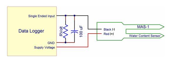 产品优点 l 4-20mA电流输出,供选择范围大 l 电缆线长度可以达到76.2m以上 l 对电导率和土壤类型的变化敏感度低 l 测量结果达到研究级精度 l 价格低廉 l 几乎在任何类型的土壤甚至不含土的介质中都能保证准确度 技术指标